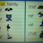 cvc -at  word family poster