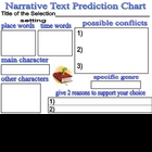 narrative prediction chart