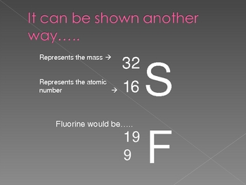 nomenclature, symbols and formulas for chemistry PowerPoint