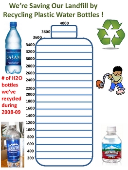 recycling water bottles chart