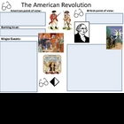 the american revolution