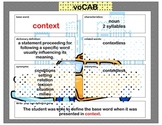 voCAB  context  ( test taking vocabulary )