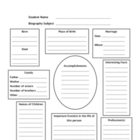 writing - Biography Graphic Organizer