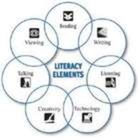 LiteracySolutionLinks