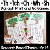 -Ch -Tch -Wh Digraphs