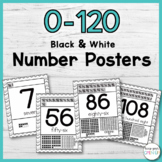 0 - 120 Black and White Number Posters