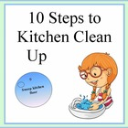 10 Steps to Kitchen Clean Up Poster