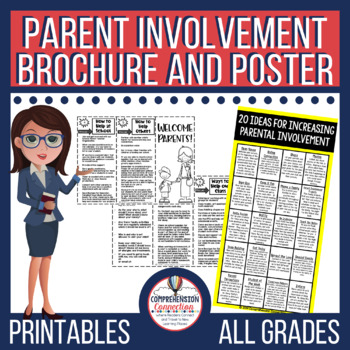 Print and post this poster to share ways your parents can support you this year.