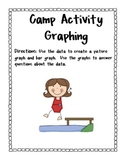 2nd Grade Common Core Camping Graphing