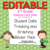 2nd Grade Common Core: Math {Student Data Tracking Binder