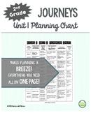 2nd Grade Journeys 2014, Unit 1, Skills Planning Chart