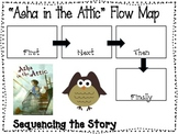 2nd Grade, Theme 1 Literacy By Design Graphic Organizers