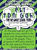 2nd Grade Weekly Common Core Aligned Student Graphs for th