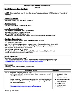 2nd Grade Weekly Science Plan- Essential Standard 2.E.1.1-
