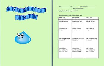 3 states of water / 3 states of matter graphic organizer