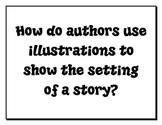 3rd Grade ELA CCGPS Essential Questions