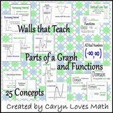 45 Walls That Teach Algebra Posters for Parts of a Graph a