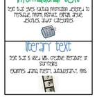 4th Grade Common Core ELA Vocabulary