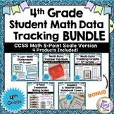 4th Grade Common Core Math Student Data Tracking Set: 5-po