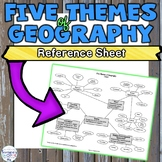 5 themes of geography flow chart