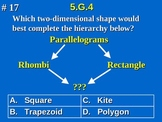 5th Grade Common Core Math Geometry Classify Two-Dimension