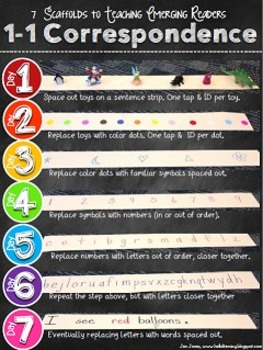 7 Scaffolds for Teaching Emerging Readers 1-1 Correspondence