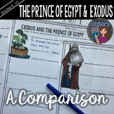A Comparison: The Prince of Egypt and Book of Exodus