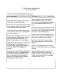 AP English Language and Composition Long Term Plan