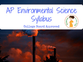 AP Environmental Science Syllabus