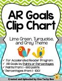 AR Point Tracker Clip Chart - Turquoise, Lime Green, and G
