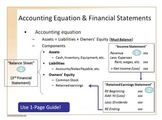Accounting Principles Course, Part I