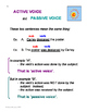 Active & Passive Voice: Common Core Aligned Lessons, Tests