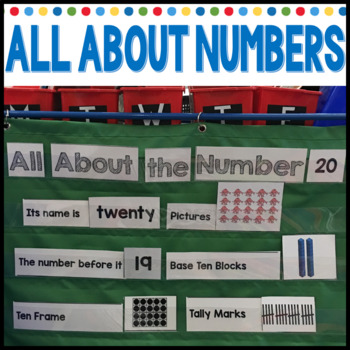 number anchor charts, calendar wall, number posters, number sense in kindergarten