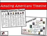 Amazing American Third Grade Social Studies Timeline