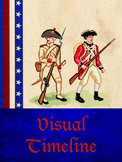 American Revolution Visual Timeline
