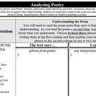 """Analyzing Poetry - """"Song for Young Americans"""""""