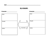Analyzing Relationships Graphic Organizer