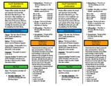 Analyzing a Short Story Bookmark - FREE Printable!
