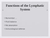 Anatomy & Physiology Module 12-The Lymphatic System
