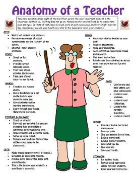 Anatomy of a Teacher (Poster/Handout)
