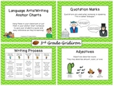 Anchor Charts for 3rd Grade - Lang. Arts/Writing (CCSS Aligned)