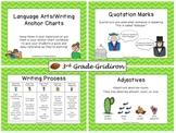 Anchor Charts for 3rd Grade - Lang. Arts/Writing (CCSS Aligned)