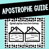 Apostrophe Guide