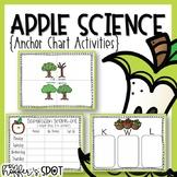 Apple Science