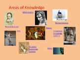 Areas of Knowledge - the Theory of Knowledge Series