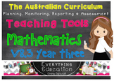 Australian Curriculum Mathematics YEAR 3 Monitoring and Pl