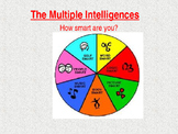 Back to School Multiple Intelligences PowerPoint- Revised