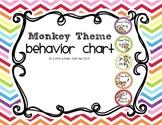 Behavior Chart- Monkeys