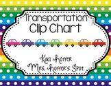 Behavior Clip Charts {Transportation}