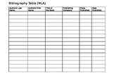 Bibliography Table (MLA Format)